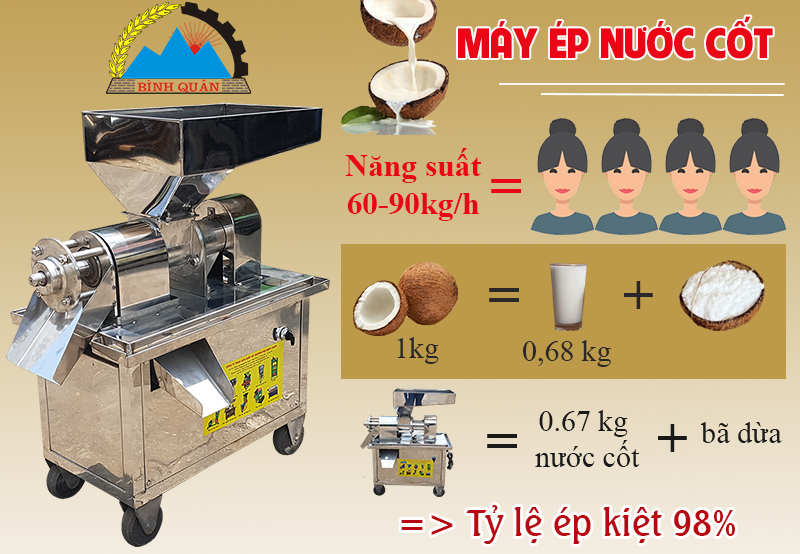 may ep nuoc cot